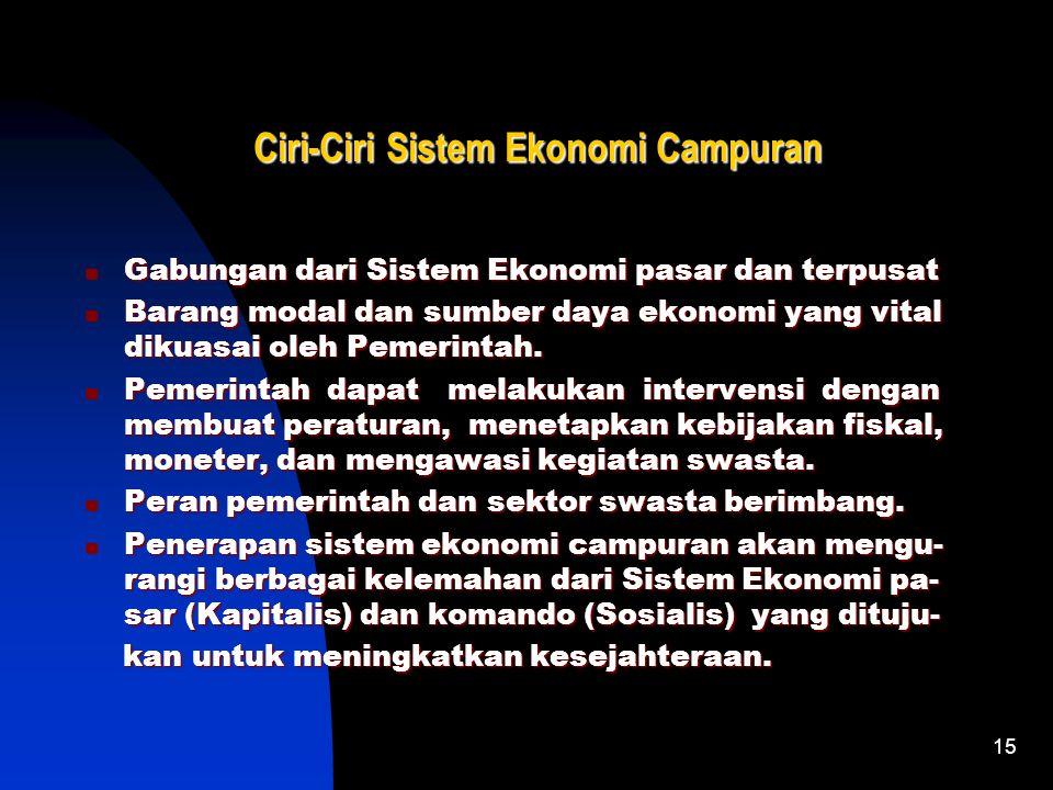 14 Arti Sistem Ekonomi Campuran Arti Sistem Ekonomi Campuran  SE yang mengandung unsur-unsur Sistem Ekonomi Kapitalis dan Sosialis, dima- pemerintah