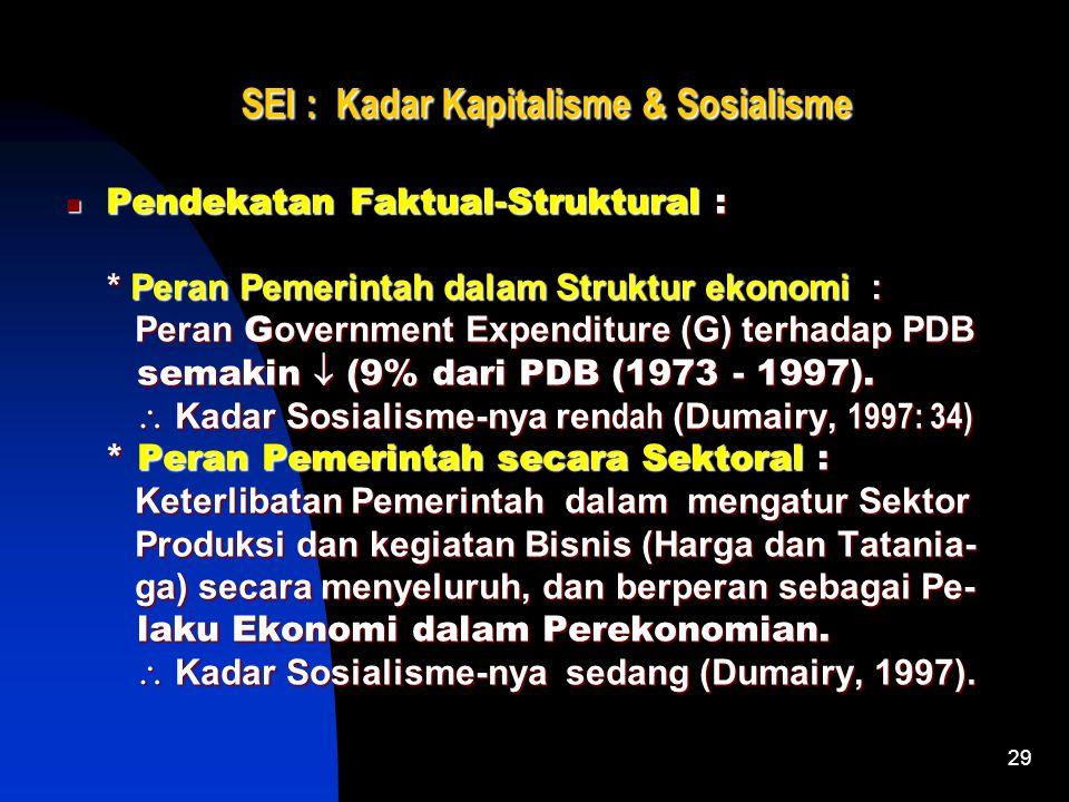 28 SEI : Bukan Kapitalisme / Sosialisme SEI : Bukan Kapitalisme / Sosialisme Menurut Perilaku, Norma, dan Etika Masyarakat : Rasionalitas Masyarakat d