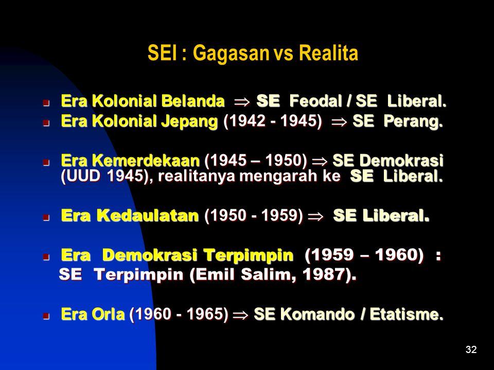 31 SEI : Kadar Kapitalisme & Sosialisme Pendekatan Yuridis-Konstitusional : Landasan Konstitusional  Pasal 33, 34, 27, dan 23 UUD 1945 (Usman, 1988 :