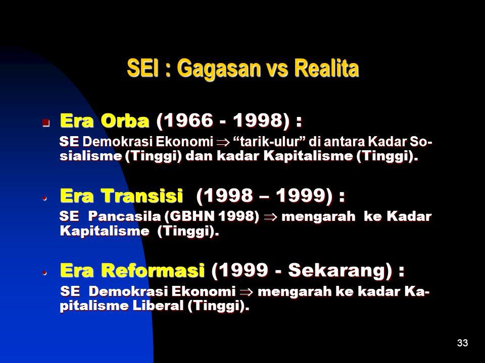 32 SEI : Gagasan vs Realita Era Kolonial Belanda  SE Feodal / SE Liberal. Era Kolonial Belanda  SE Feodal / SE Liberal. Era Kolonial Jepang (1942 -