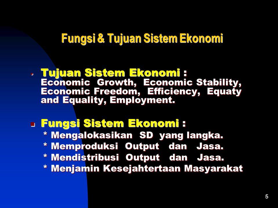 4 Sifat-Sifat Sistem Ekonomi Terkait dengan Falsafah, Pandangan Hidup, dan Pola Kehidupan suatu Masyarakat. Terdapat sejumlah faktor penentu (determi-
