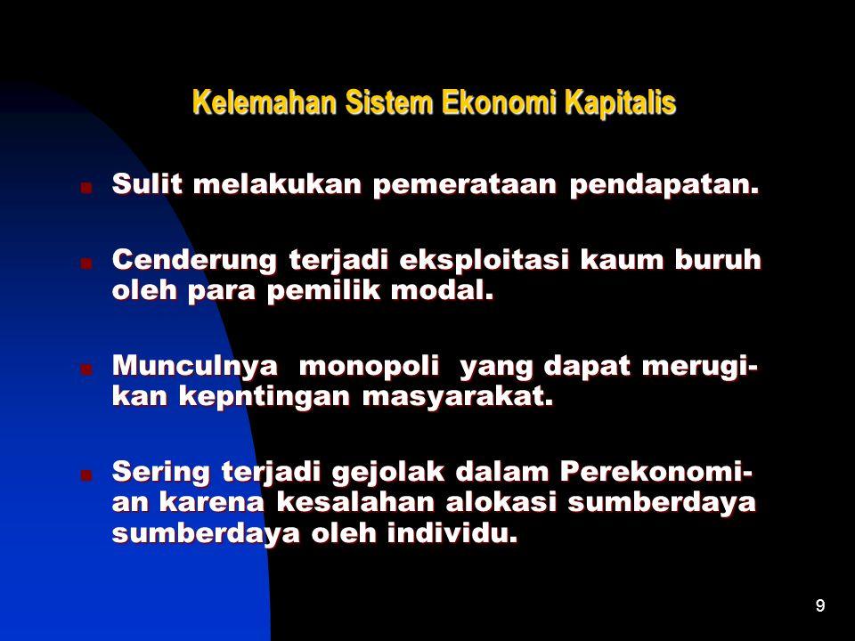 8 Kebaikan Sistem Ekonomi Kapitalis Menumbuhkan inisiatif dan Kreasi masya- rakat dalam mengatur kegiatan ekonomi. Menumbuhkan inisiatif dan Kreasi ma