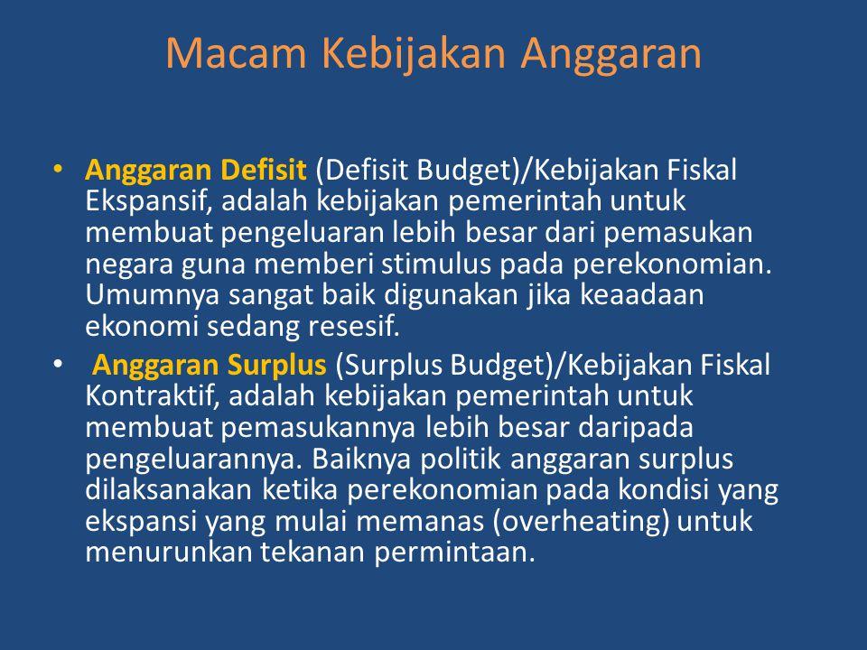 Macam Kebijakan Anggaran Anggaran Defisit (Defisit Budget)/Kebijakan Fiskal Ekspansif, adalah kebijakan pemerintah untuk membuat pengeluaran lebih besar dari pemasukan negara guna memberi stimulus pada perekonomian.