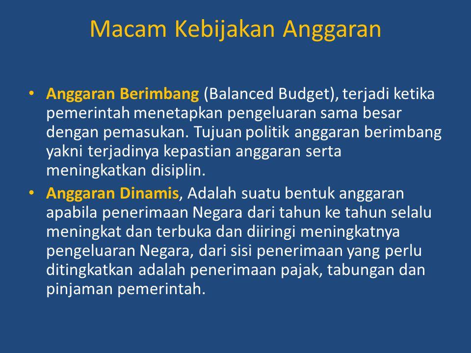 Anggaran Berimbang (Balanced Budget), terjadi ketika pemerintah menetapkan pengeluaran sama besar dengan pemasukan. Tujuan politik anggaran berimbang