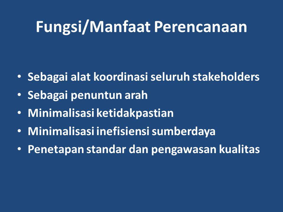 Fungsi/Manfaat Perencanaan Sebagai alat koordinasi seluruh stakeholders Sebagai penuntun arah Minimalisasi ketidakpastian Minimalisasi inefisiensi sumberdaya Penetapan standar dan pengawasan kualitas