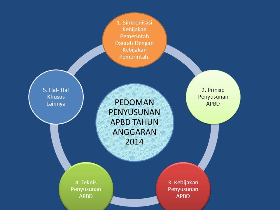PEDOMAN PENYUSUNAN APBD TAHUN ANGGARAN 2014 1.