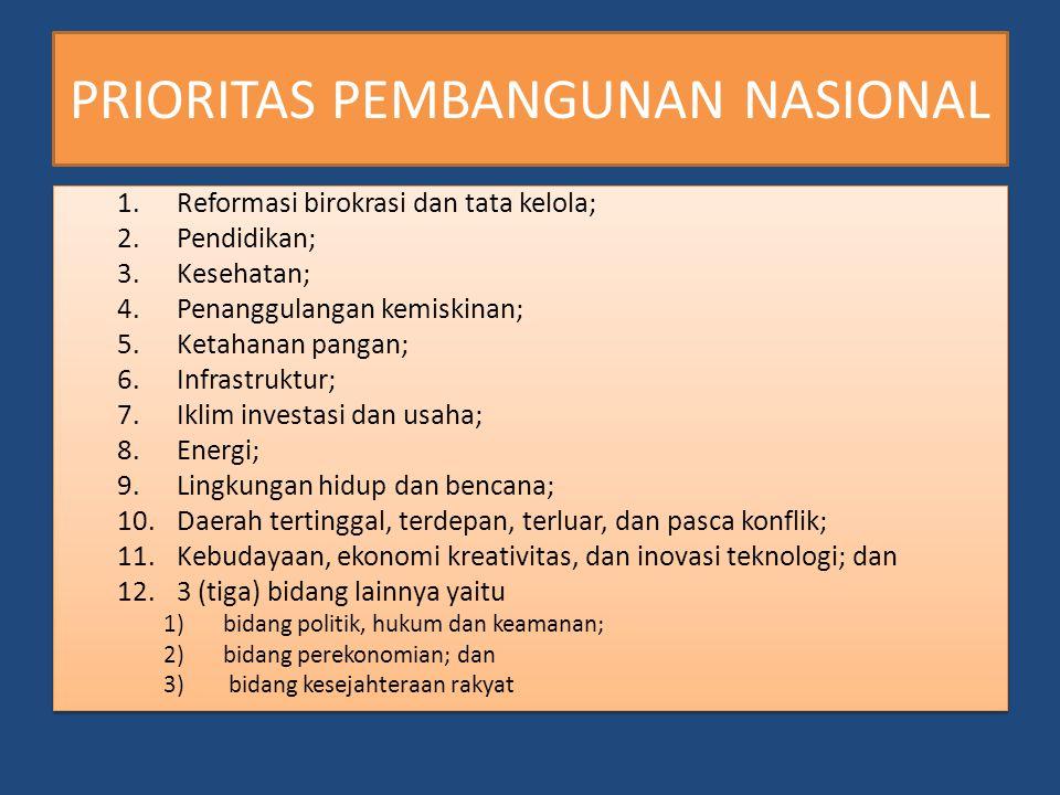 PRIORITAS PEMBANGUNAN NASIONAL 1.Reformasi birokrasi dan tata kelola; 2.Pendidikan; 3.Kesehatan; 4.Penanggulangan kemiskinan; 5.Ketahanan pangan; 6.Infrastruktur; 7.Iklim investasi dan usaha; 8.Energi; 9.Lingkungan hidup dan bencana; 10.Daerah tertinggal, terdepan, terluar, dan pasca konflik; 11.Kebudayaan, ekonomi kreativitas, dan inovasi teknologi; dan 12.3 (tiga) bidang lainnya yaitu 1)bidang politik, hukum dan keamanan; 2)bidang perekonomian; dan 3) bidang kesejahteraan rakyat 1.Reformasi birokrasi dan tata kelola; 2.Pendidikan; 3.Kesehatan; 4.Penanggulangan kemiskinan; 5.Ketahanan pangan; 6.Infrastruktur; 7.Iklim investasi dan usaha; 8.Energi; 9.Lingkungan hidup dan bencana; 10.Daerah tertinggal, terdepan, terluar, dan pasca konflik; 11.Kebudayaan, ekonomi kreativitas, dan inovasi teknologi; dan 12.3 (tiga) bidang lainnya yaitu 1)bidang politik, hukum dan keamanan; 2)bidang perekonomian; dan 3) bidang kesejahteraan rakyat