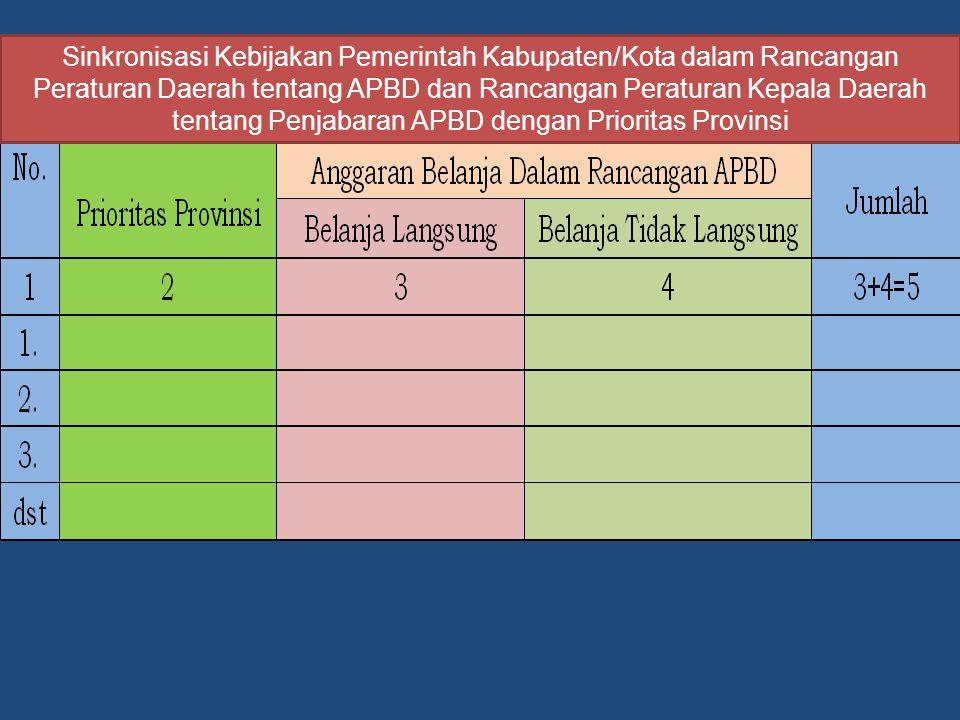 Sinkronisasi Kebijakan Pemerintah Kabupaten/Kota dalam Rancangan Peraturan Daerah tentang APBD dan Rancangan Peraturan Kepala Daerah tentang Penjabara