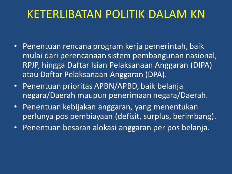 KETERLIBATAN POLITIK DALAM KN Penentuan rencana program kerja pemerintah, baik mulai dari perencanaan sistem pembangunan nasional, RPJP, hingga Daftar Isian Pelaksanaan Anggaran (DIPA) atau Daftar Pelaksanaan Anggaran (DPA).