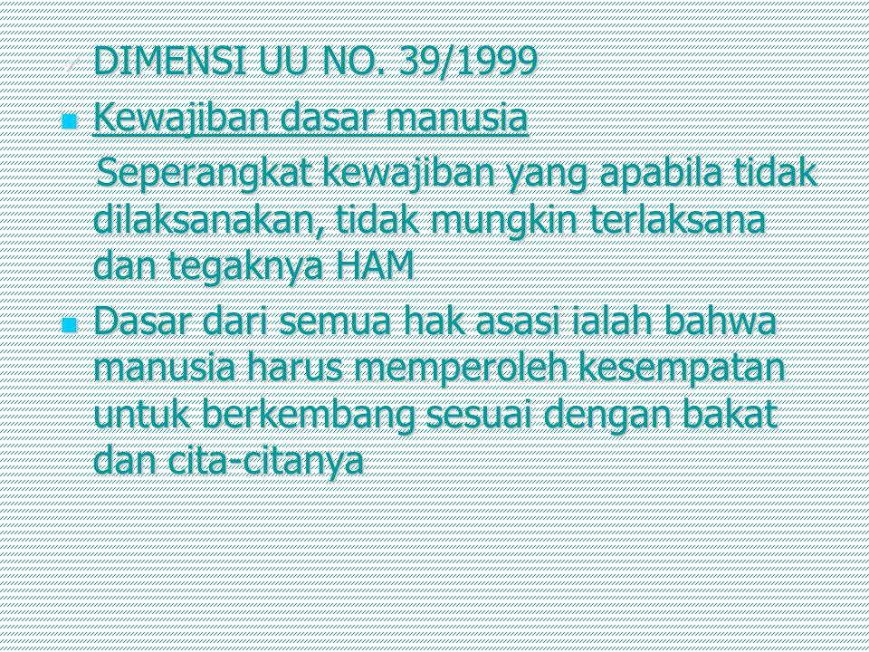 DIMENSI UU NO. 39/1999 DIMENSI UU NO. 39/1999 Kewajiban dasar manusia Kewajiban dasar manusia Seperangkat kewajiban yang apabila tidak dilaksanakan, t