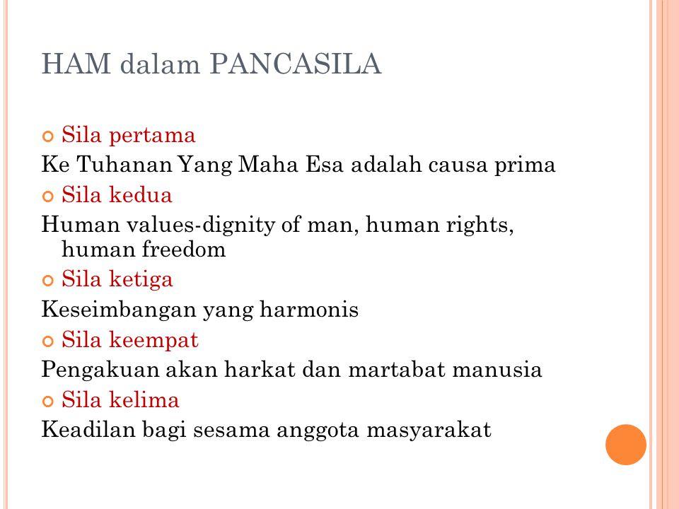 HAM dalam PANCASILA Sila pertama Ke Tuhanan Yang Maha Esa adalah causa prima Sila kedua Human values-dignity of man, human rights, human freedom Sila