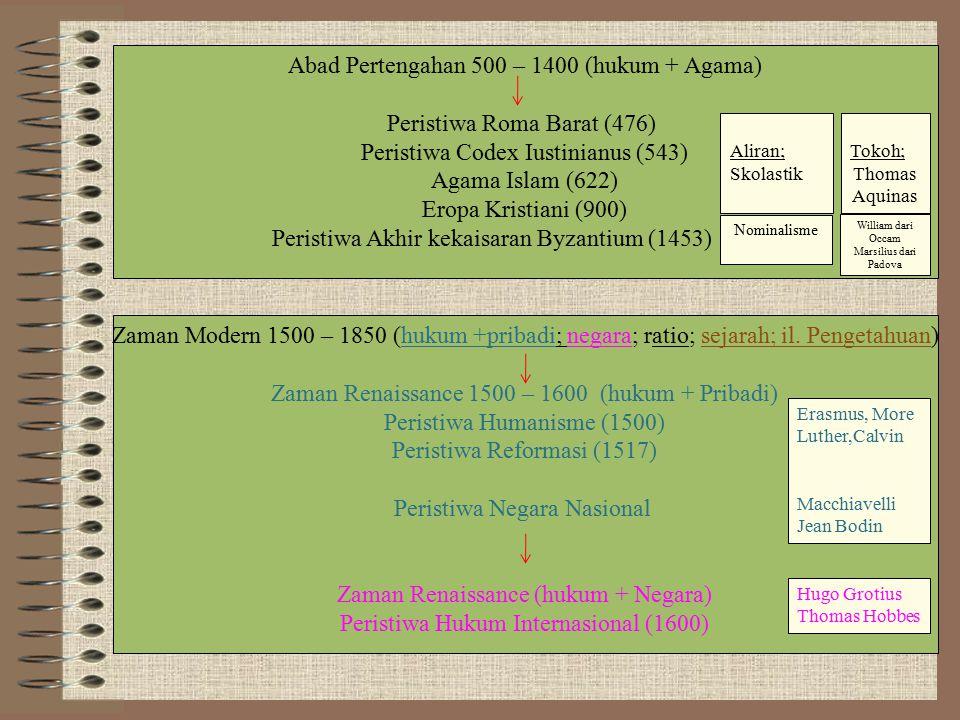 Abad Pertengahan 500 – 1400 (hukum + Agama) Peristiwa Roma Barat (476) Peristiwa Codex Iustinianus (543) Agama Islam (622) Eropa Kristiani (900) Peristiwa Akhir kekaisaran Byzantium (1453) Aliran; Skolastik Tokoh; Thomas Aquinas Nominalisme William dari Occam Marsilius dari Padova Zaman Modern 1500 – 1850 (hukum +pribadi; negara; ratio; sejarah; il.