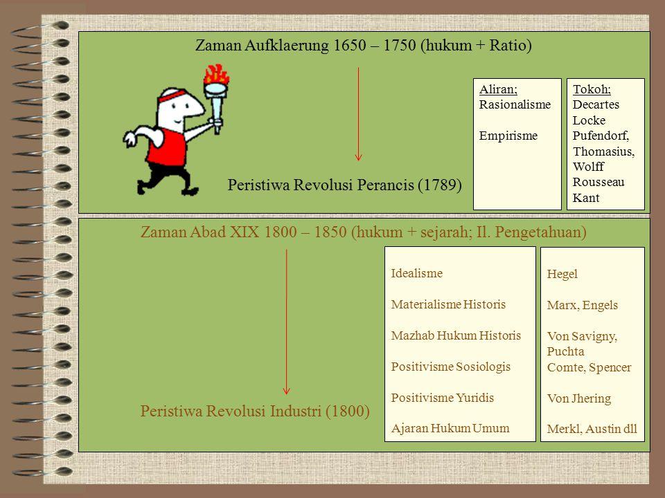 Zaman Aufklaerung 1650 – 1750 (hukum + Ratio) Peristiwa Revolusi Perancis (1789) Aliran; Rasionalisme Empirisme Tokoh; Decartes Locke Pufendorf, Thoma