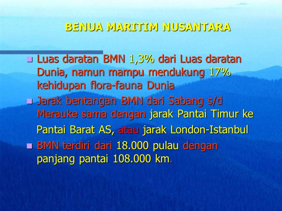 BENUA MARITIM NUSANTARA Luas daratan BMN 1,3% dari Luas daratan Dunia, namun mampu mendukung 17% kehidupan flora-fauna Dunia Luas daratan BMN 1,3% dar