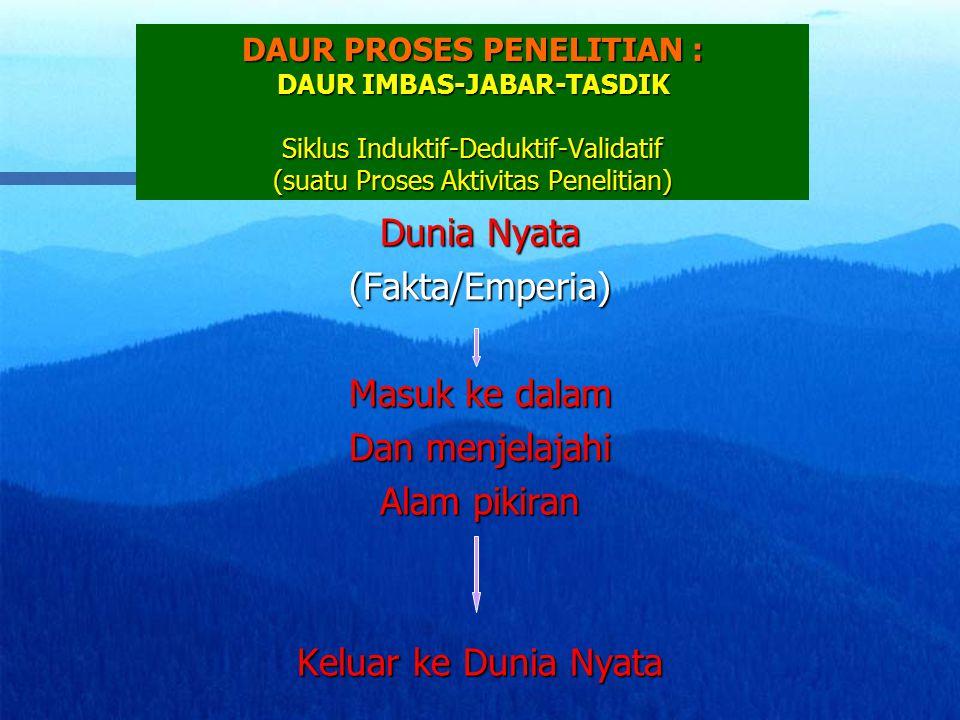 DAUR PROSES PENELITIAN : DAUR IMBAS-JABAR-TASDIK Siklus Induktif-Deduktif-Validatif (suatu Proses Aktivitas Penelitian) Dunia Nyata (Fakta/Emperia) Ma