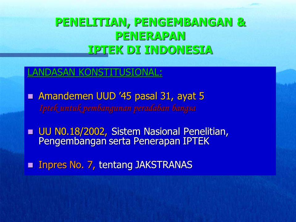 PENELITIAN, PENGEMBANGAN & PENERAPAN IPTEK DI INDONESIA LANDASAN KONSTITUSIONAL: Amandemen UUD '45 pasal 31, ayat 5 Amandemen UUD '45 pasal 31, ayat 5 Iptek untuk pembangunan peradaban bangsa UU N0.18/2002, Sistem Nasional Penelitian, Pengembangan serta Penerapan IPTEK UU N0.18/2002, Sistem Nasional Penelitian, Pengembangan serta Penerapan IPTEK Inpres No.