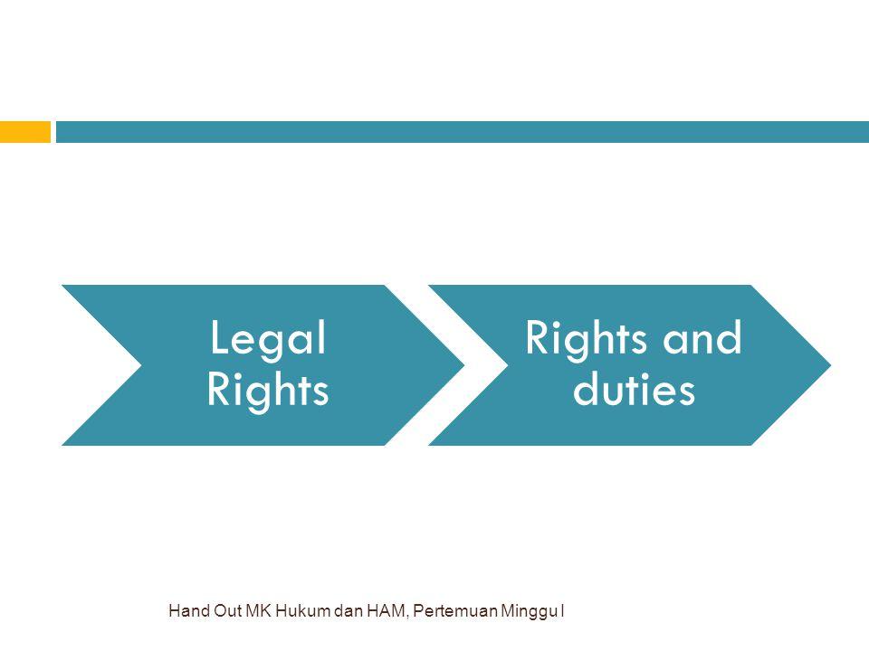 Hand Out MK Hukum dan HAM, Pertemuan Minggu I Legal Rights Rights and duties