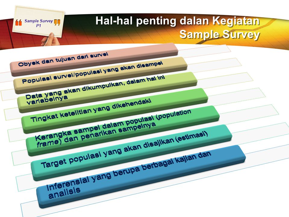 Sample Survey P1 Hal-hal penting dalan Kegiatan Sample Survey