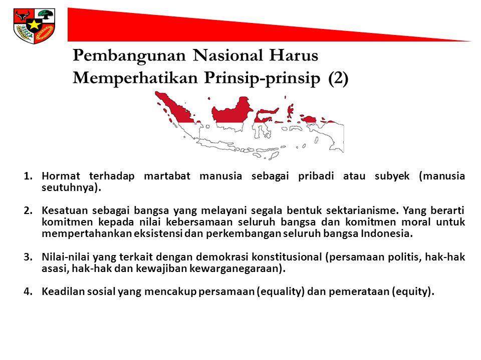Pembangunan Nasional Harus Memperhatikan Prinsip-prinsip (2) 1.Hormat terhadap martabat manusia sebagai pribadi atau subyek (manusia seutuhnya). 2.Kes
