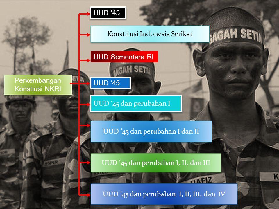 UUD '45 UUD Sementara RI UUD '45 Perkembangan Konstiusi NKRI Konstitusi Indonesia Serikat UUD '45 dan perubahan I UUD '45 dan perubahan I dan II UUD '