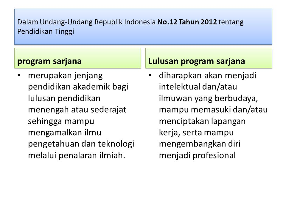 Undang-Undang Republik Indonesia No.
