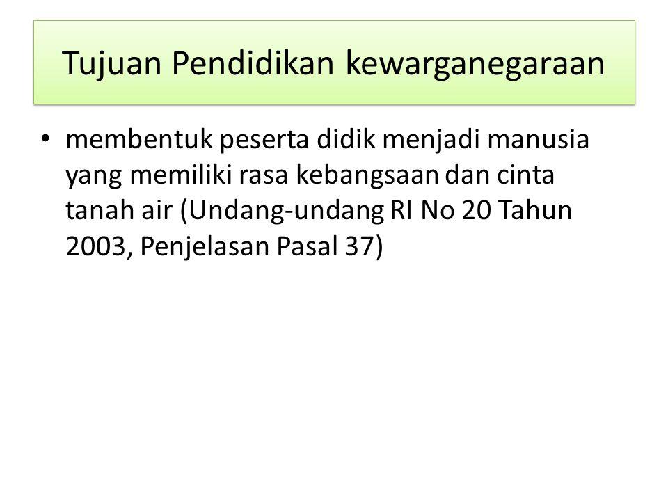 definisi PKn menurut M.