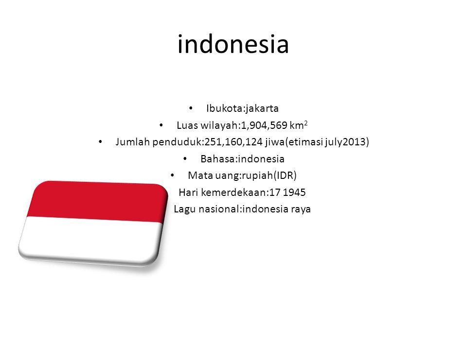 indonesia Ibukota:jakarta Luas wilayah:1,904,569 km 2 Jumlah penduduk:251,160,124 jiwa(etimasi july2013) Bahasa:indonesia Mata uang:rupiah(IDR) Hari k