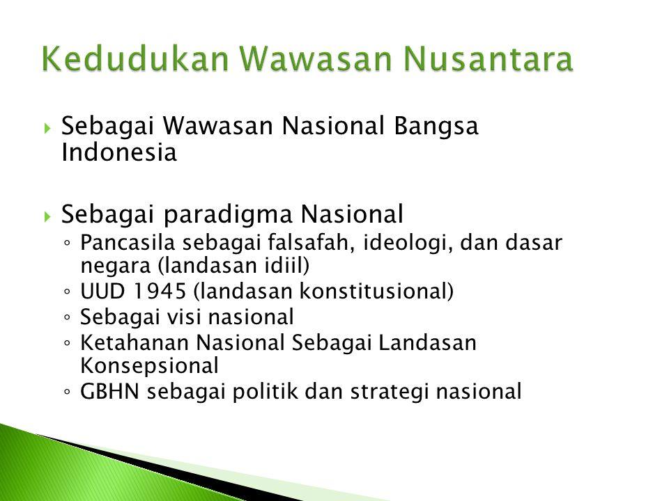  Sebagai Wawasan Nasional Bangsa Indonesia  Sebagai paradigma Nasional ◦ Pancasila sebagai falsafah, ideologi, dan dasar negara (landasan idiil) ◦ U