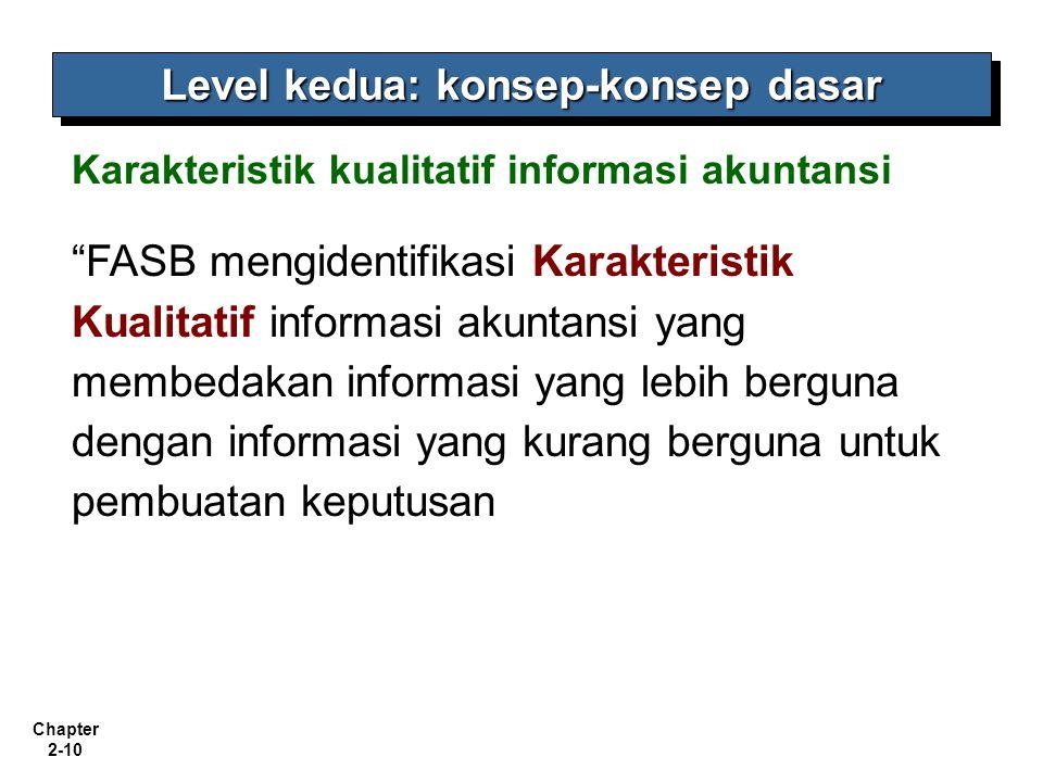 """Chapter 2-10 Level kedua: konsep-konsep dasar Karakteristik kualitatif informasi akuntansi """"FASB mengidentifikasi Karakteristik Kualitatif informasi a"""