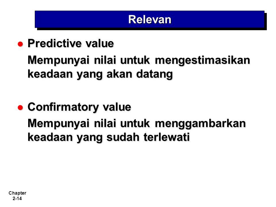 Chapter 2-14 RelevanRelevan Predictive value Predictive value Mempunyai nilai untuk mengestimasikan keadaan yang akan datang Confirmatory value Confirmatory value Mempunyai nilai untuk menggambarkan keadaan yang sudah terlewati