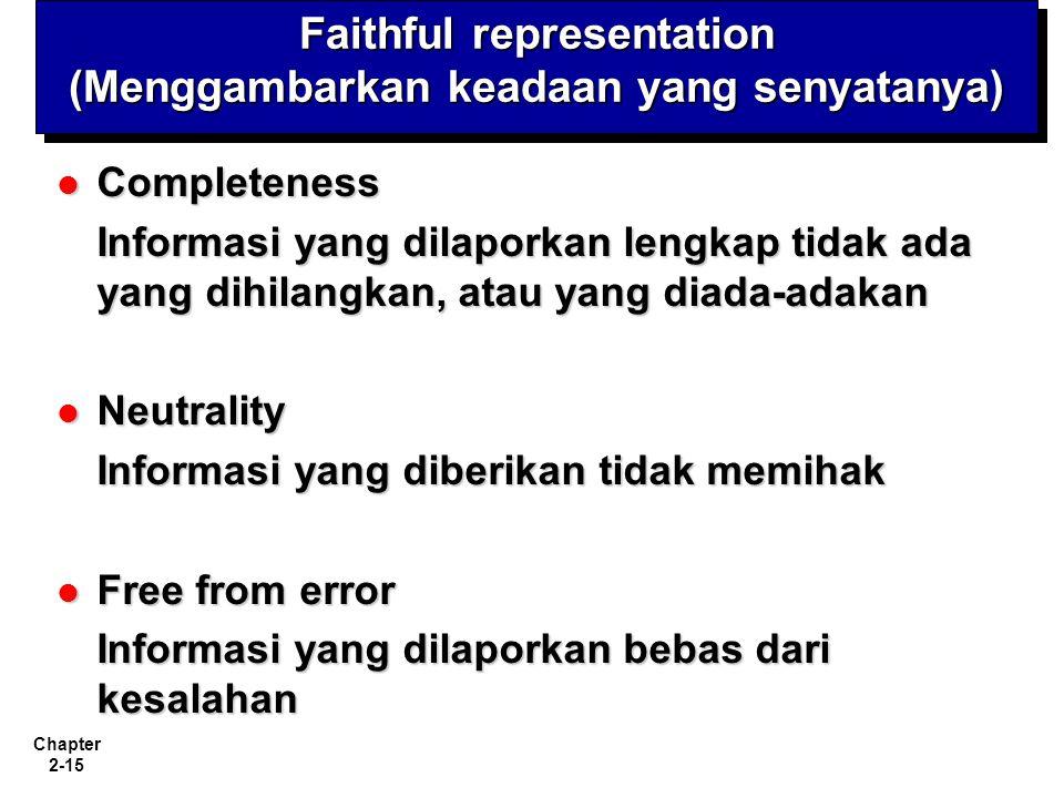 Chapter 2-15 Faithful representation (Menggambarkan keadaan yang senyatanya) Completeness Completeness Informasi yang dilaporkan lengkap tidak ada yan
