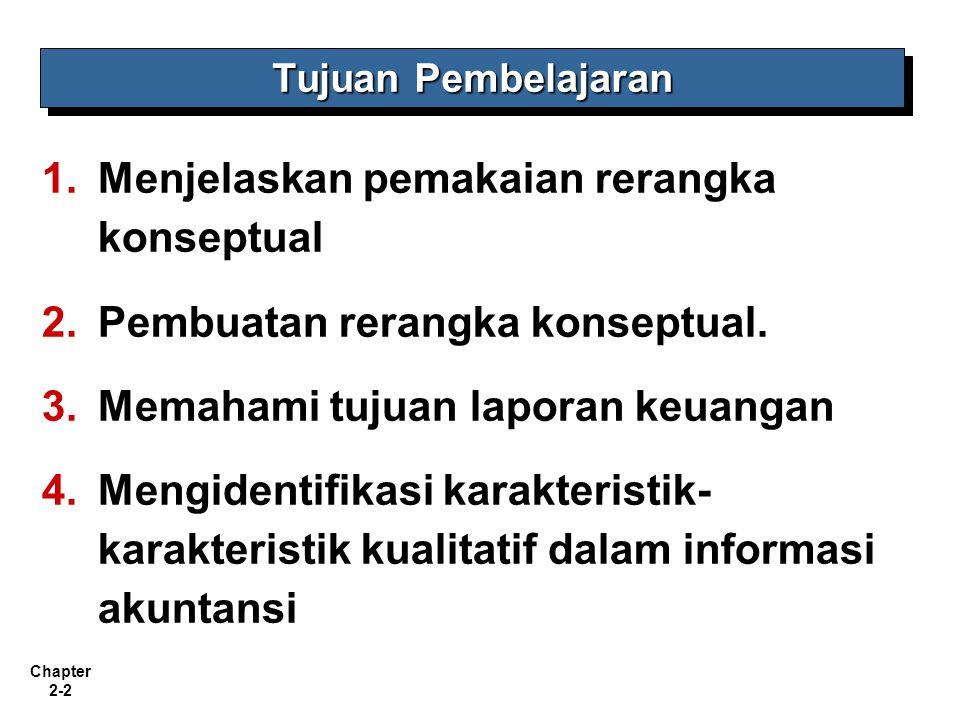 Chapter 2-2 1. 1.Menjelaskan pemakaian rerangka konseptual 2. 2.Pembuatan rerangka konseptual. 3. 3.Memahami tujuan laporan keuangan 4. 4.Mengidentifi