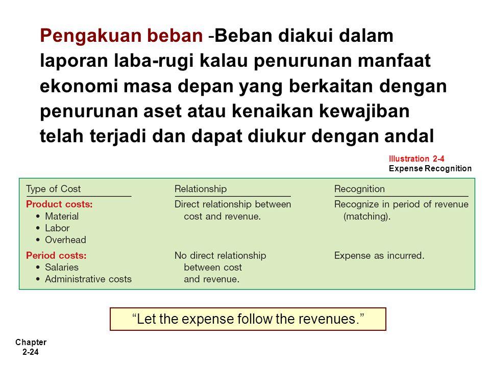 Chapter 2-24 Pengakuan beban -Beban diakui dalam laporan laba-rugi kalau penurunan manfaat ekonomi masa depan yang berkaitan dengan penurunan aset ata