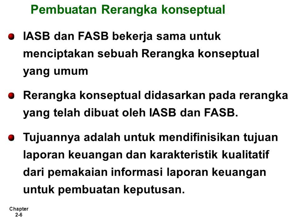 Chapter 2-6 Pembuatan Rerangka konseptual IASB dan FASB bekerja sama untuk menciptakan sebuah Rerangka konseptual yang umum Rerangka konseptual didasarkan pada rerangka yang telah dibuat oleh IASB dan FASB.