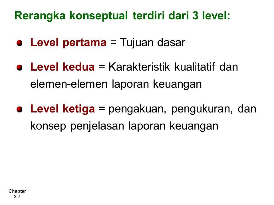 Chapter 2-7 Level pertama = Tujuan dasar Level kedua = Karakteristik kualitatif dan elemen-elemen laporan keuangan Level ketiga = pengakuan, pengukuran, dan konsep penjelasan laporan keuangan Rerangka konseptual terdiri dari 3 level: