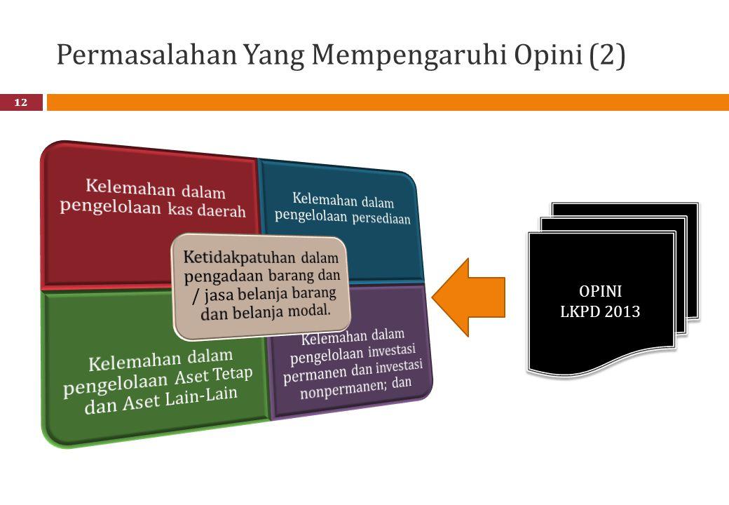 Permasalahan Yang Mempengaruhi Opini (2) 12 OPINI LKPD 2013 OPINI LKPD 2013