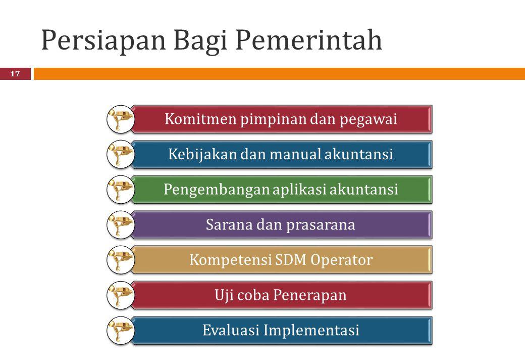 Persiapan Bagi Pemerintah 17 Komitmen pimpinan dan pegawai Kebijakan dan manual akuntansi Pengembangan aplikasi akuntansi Sarana dan prasarana Kompetensi SDM Operator Uji coba Penerapan Evaluasi Implementasi