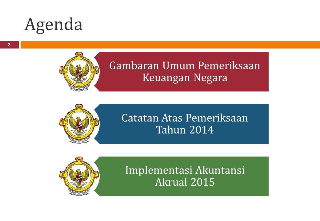Agenda Gambaran Umum Pemeriksaan Keuangan Negara Catatan Atas Pemeriksaan Tahun 2014 Implementasi Akuntansi Akrual 2015 2