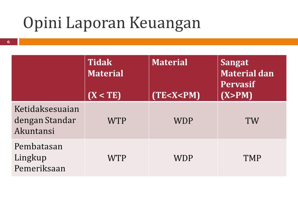 Opini Laporan Keuangan Tidak Material (X < TE) Material (TE<X<PM) Sangat Material dan Pervasif (X>PM) Ketidaksesuaian dengan Standar Akuntansi WTPWDPTW Pembatasan Lingkup Pemeriksaan WTPWDPTMP 6