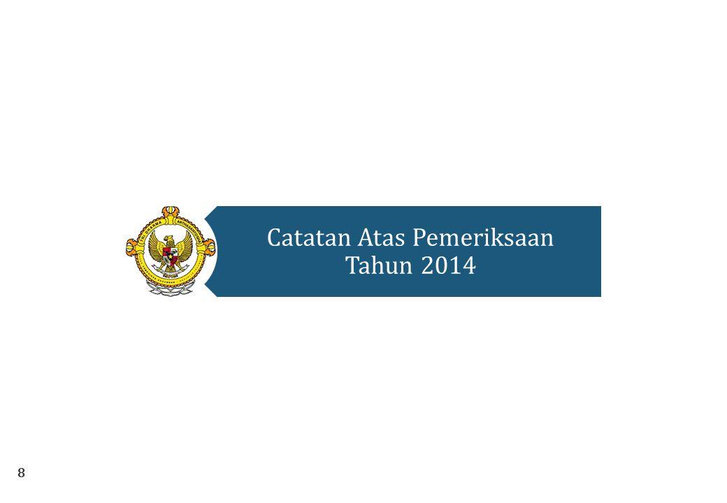 8 Catatan Atas Pemeriksaan Tahun 2014