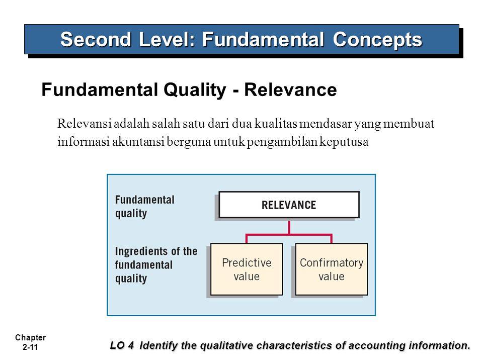 Chapter 2-11 Fundamental Quality - Relevance Relevansi adalah salah satu dari dua kualitas mendasar yang membuat informasi akuntansi berguna untuk pen
