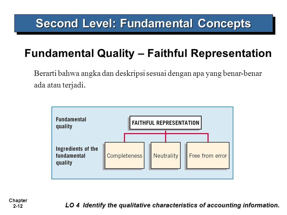 Chapter 2-12 Fundamental Quality – Faithful Representation Berarti bahwa angka dan deskripsi sesuai dengan apa yang benar-benar ada atau terjadi. Seco