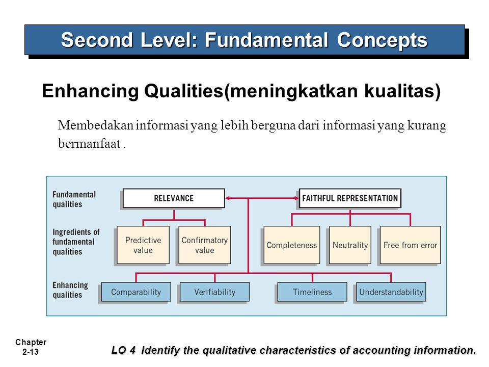 Chapter 2-13 Enhancing Qualities(meningkatkan kualitas) Membedakan informasi yang lebih berguna dari informasi yang kurang bermanfaat. Second Level: F