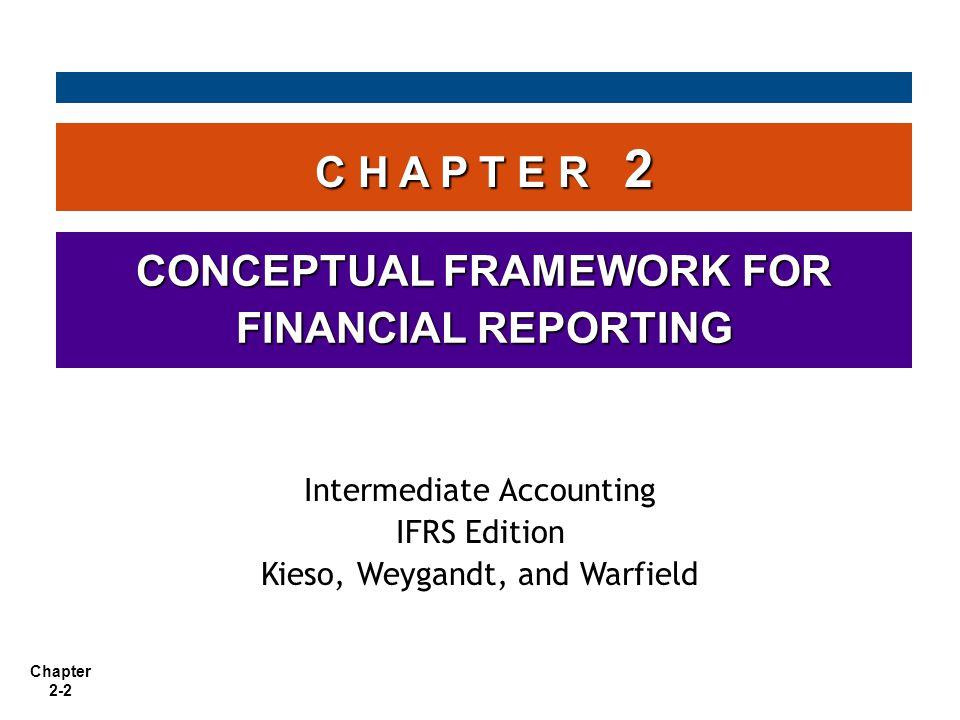 Chapter 2-23 Biaya - biaya penyediaan informasi harus ditimbang terhadap manfaat yang dapat diperoleh dari penggunaannya.