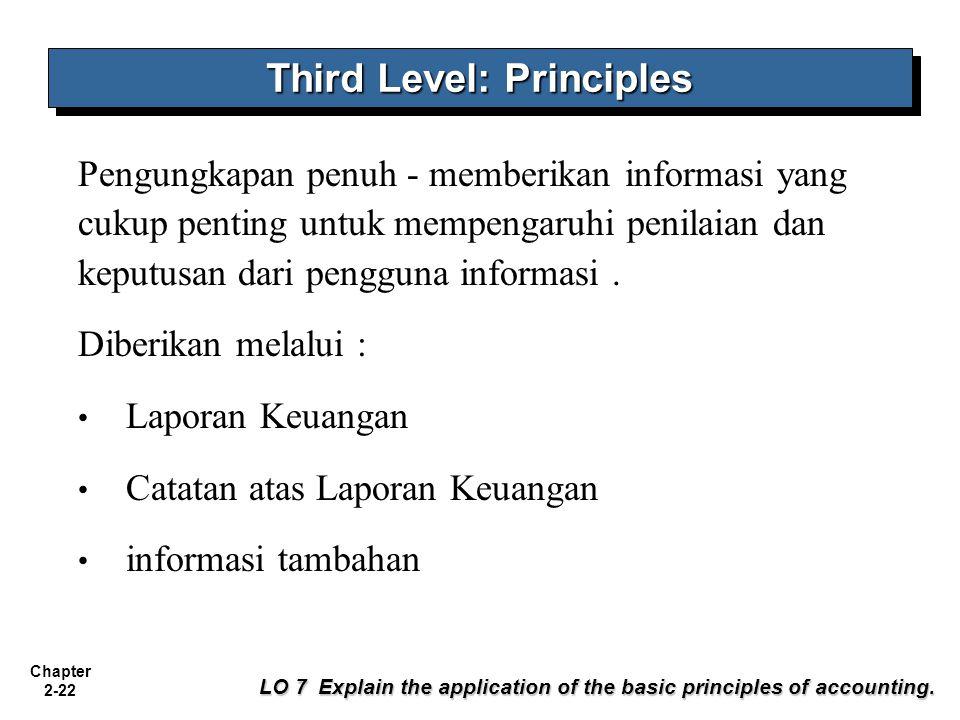 Chapter 2-22 Pengungkapan penuh - memberikan informasi yang cukup penting untuk mempengaruhi penilaian dan keputusan dari pengguna informasi. Diberika