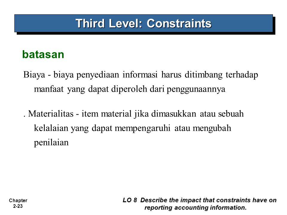 Chapter 2-23 Biaya - biaya penyediaan informasi harus ditimbang terhadap manfaat yang dapat diperoleh dari penggunaannya. Materialitas - item material