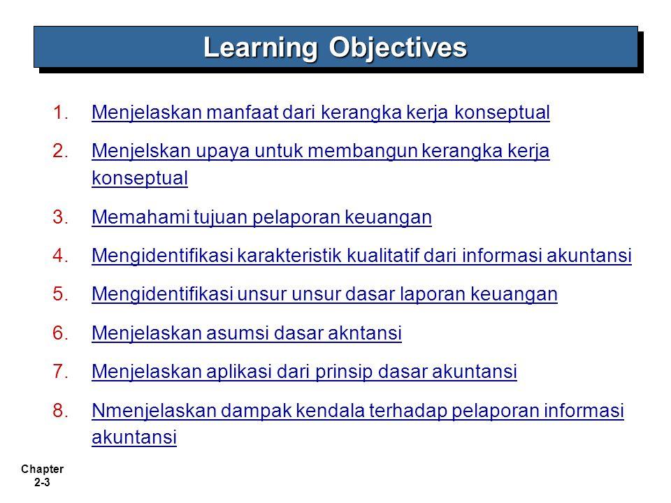 Chapter 2-3 1. 1.Menjelaskan manfaat dari kerangka kerja konseptualMenjelaskan manfaat dari kerangka kerja konseptual 2. 2.Menjelskan upaya untuk memb