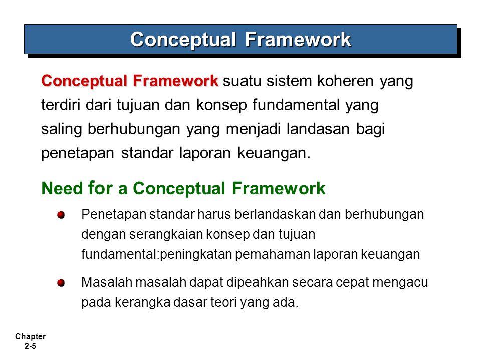 Chapter 2-5 Need for a Conceptual Framework Penetapan standar harus berlandaskan dan berhubungan dengan serangkaian konsep dan tujuan fundamental:peni