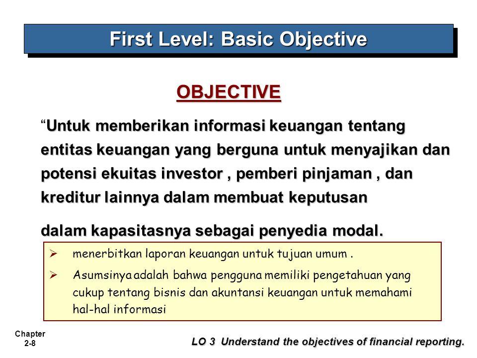 Chapter 2-9 IASB mengidentifikasi Karakteristik kualitatif dari informasi akuntansi yang membedakan informasi mana yang lebih berguna dan informasi yang kurang berguna untuk tujuan pengambilan keputusan Second Level: Fundamental Concepts LO 4 Identify the qualitative characteristics of accounting information.