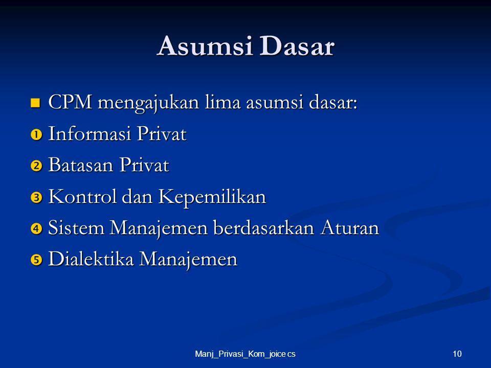10Manj_Privasi_Kom_joice cs Asumsi Dasar CPM mengajukan lima asumsi dasar: CPM mengajukan lima asumsi dasar:  Informasi Privat  Batasan Privat  Kon